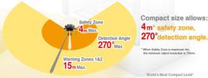 4m%20Zone522xX